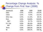 percentage change analysis change from first year 2008