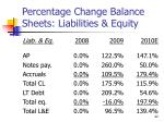 percentage change balance sheets liabilities equity