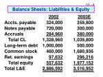 balance sheets liabilities equity