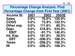 percentage change analysis find percentage change from first year 2001