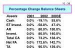 percentage change balance sheets
