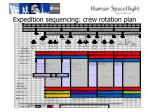 expedition sequencing crew rotation plan