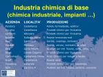 industria chimica di base chimica industriale impianti