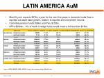 latin america aum