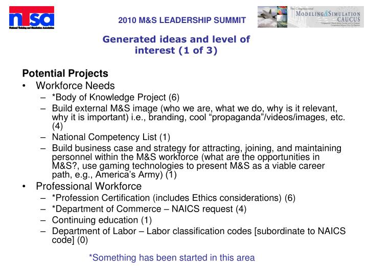 generated ideas and level of interest 1 of 3 n.