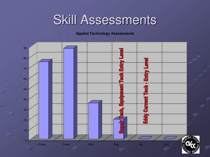 Skill Assessments