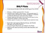 bhlp pilots