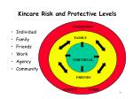 kincare risk and protective levels