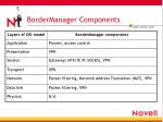bordermanager components1