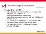 bordermanager components14