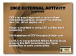 2002 external activity continued