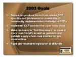 2003 goals