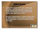 2003 goals1