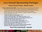 2012 annual sponsorship packages