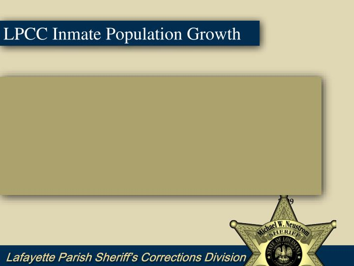 LPCC Inmate Population Growth