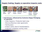supply costing supply co operation impacts costs