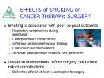 effects of smoking on cancer therapy surgery