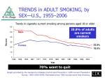 trends in adult smoking by sex u s 1955 2006