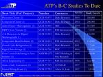 atp s b c studies to date1