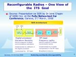 reconfigurable radios one view of the its goal