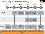 introducing the learner journey