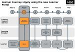 learner journey apply using the new learner portal