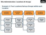 site administration locations groups2