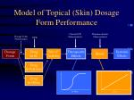 model of topical skin dosage form performance1