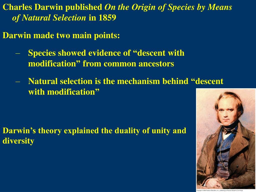 Charles Darwin published