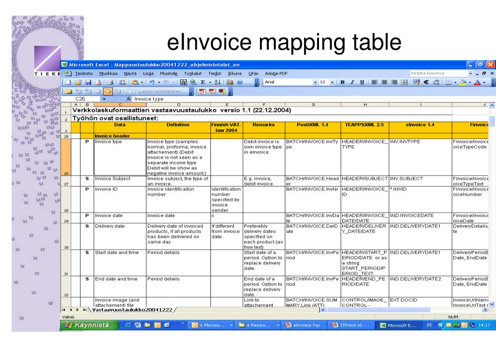 eInvoice mapping table