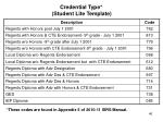 credential type student lite template