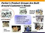 parker s product groups are built around customer s needs