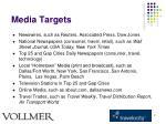 media targets
