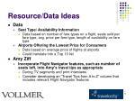 resource data ideas