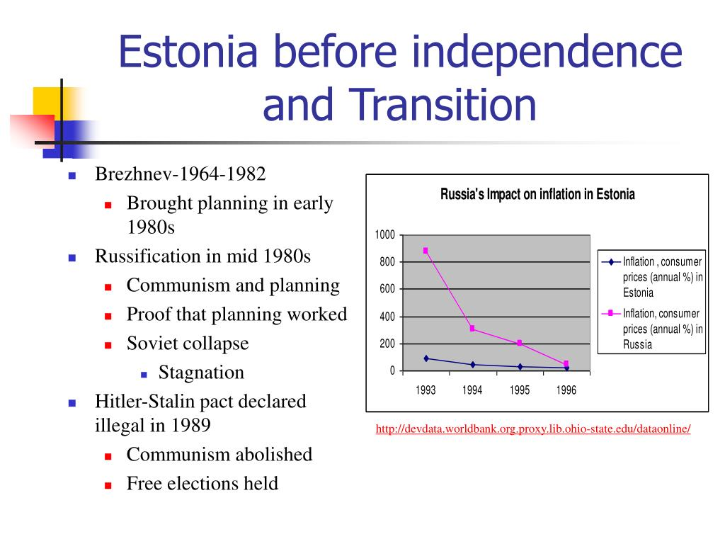 Estonia before independence and Transition