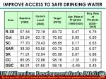 improve access to safe drinking water
