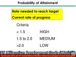 probability of attainment