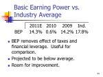 basic earning power vs industry average