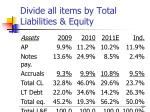 divide all items by total liabilities equity