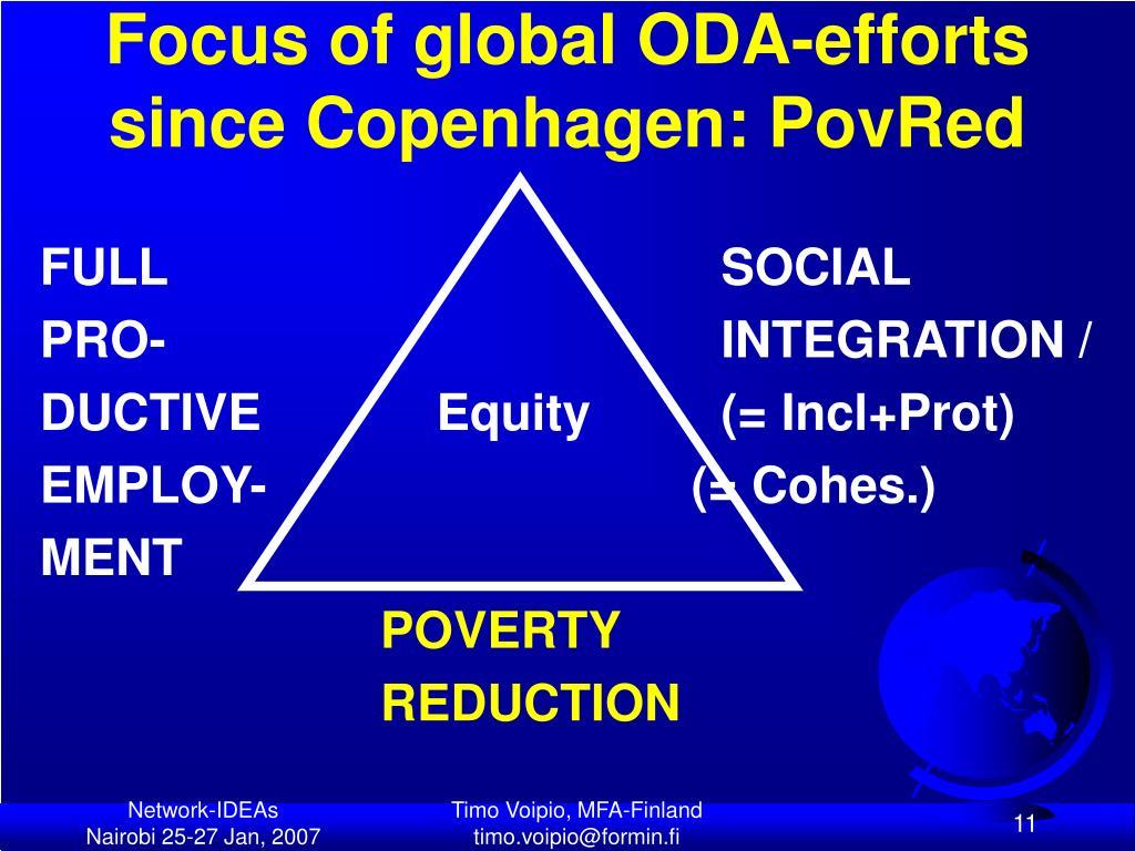 Focus of global ODA-efforts since Copenhagen: PovRed