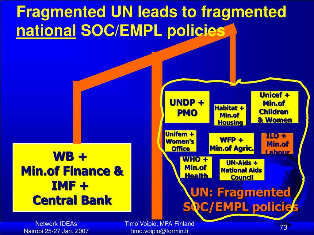 Fragmented UN leads to fragmented