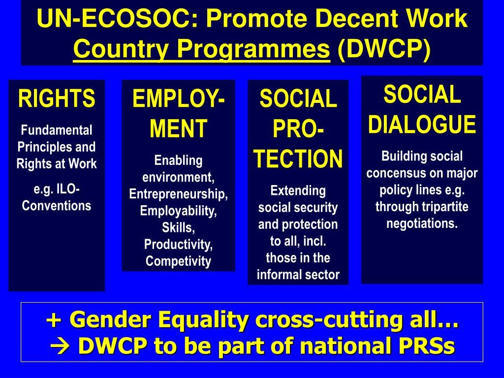 UN-ECOSOC: Promote Decent Work