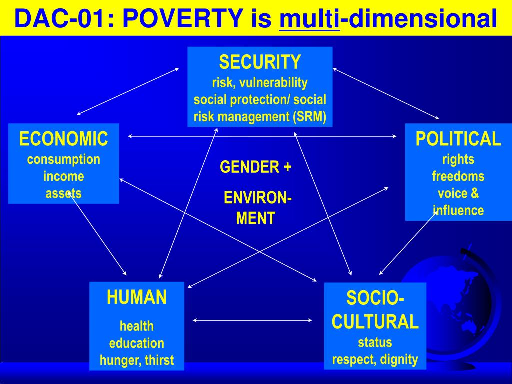 DAC-01: POVERTY is