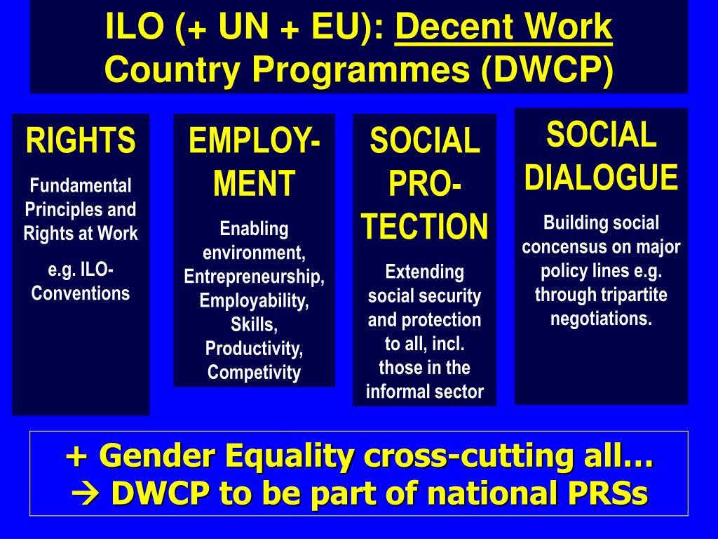 ILO (+ UN + EU):