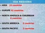 ioa regions