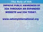 the role of ioa