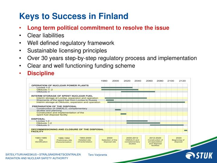Keys to success in finland