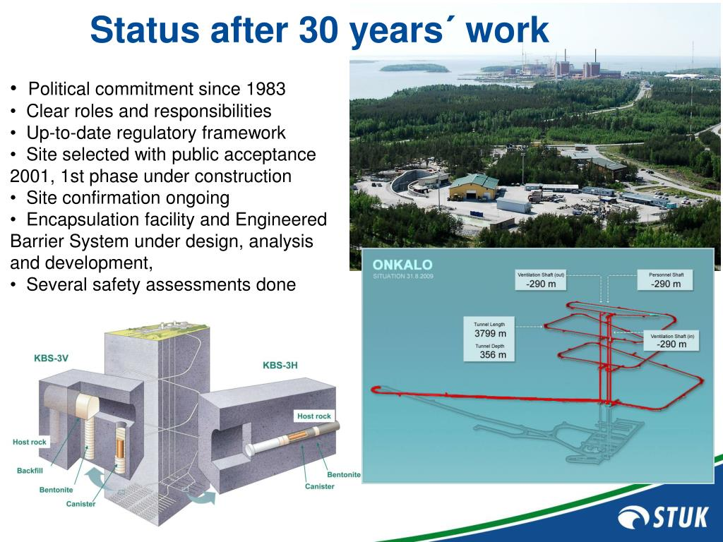 Status after 30 years´ work
