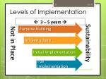 levels of implementation