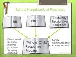 school handbook of practices